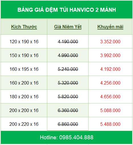 bảng giá đệm hanvico 1m5x1m9
