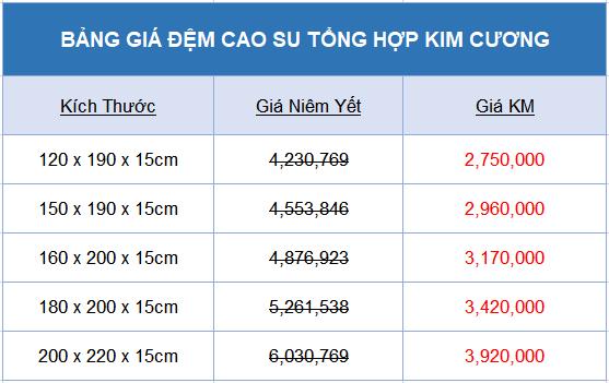 giá Đệm cao su Kim Cương Tổng hợp