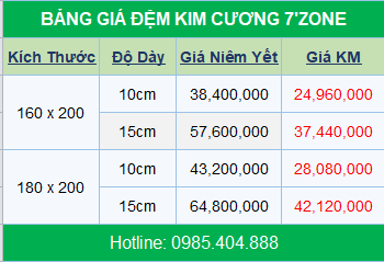 bang-gia-nem-kim-cuong-7zone