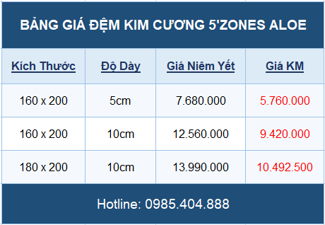 bang-gia-dem-cao-su-kim-cuong-5zone-aloe
