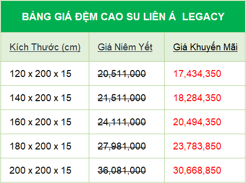 bang_gia_nem_cao_su_lien_a_legacy