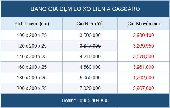 Bảng giá đệm lò Xo Liên Á Cassaro
