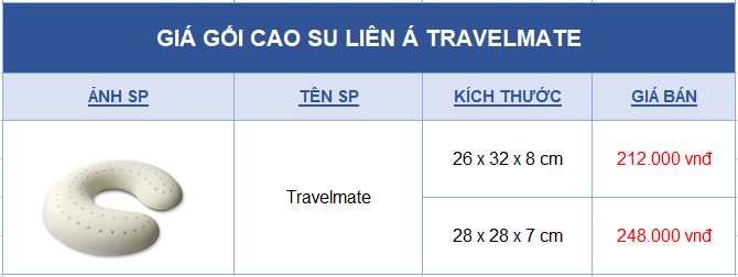bảng giá gối cao su Liên Á Travelmate