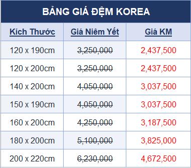 Bảng giá đệm lò xo Korea