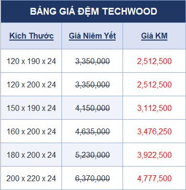 bảng giá đệm lò xo Techwood