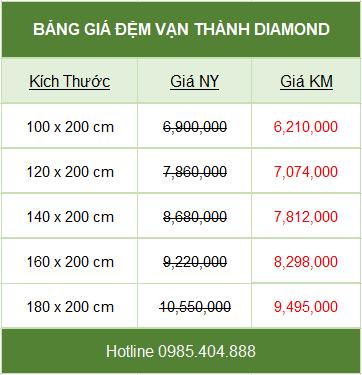 bang-gia-dem-cao-su-van-thanh-diamond