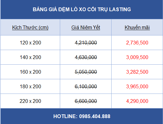 bang-gia-dem-lo-xo-lasting