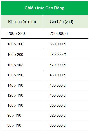 bảng giá chiếu trúc
